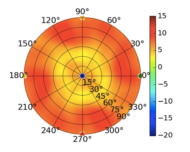 UAP-XG_5.8GHz.png
