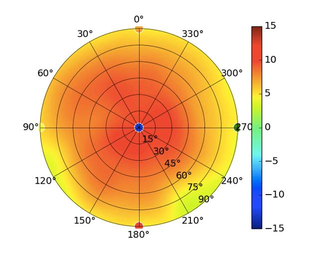 UAP-nanoHD_5.2GHz.png