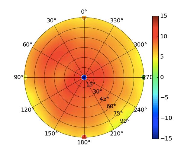 UAP-nanoHD_5.5GHz.png