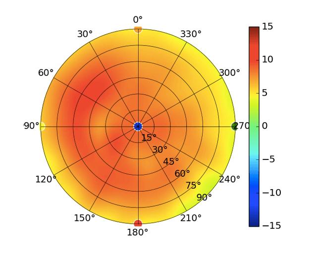 UAP-nanoHD_5.8GHz.png