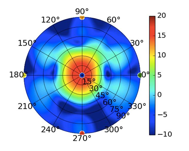 UMA-D_5.2GHz.png