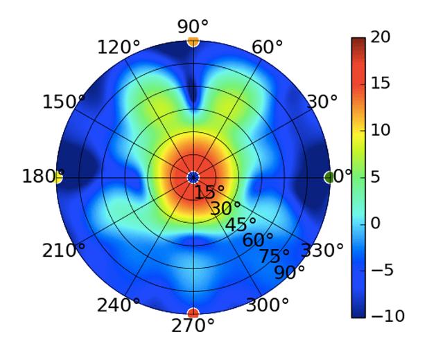 UMA-D_5.8GHz.png