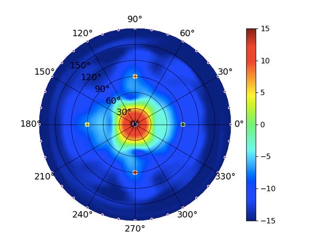 UWB-XG High 5.2GHz.png