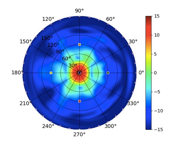 UWB-XG_High_5.8GHz.png